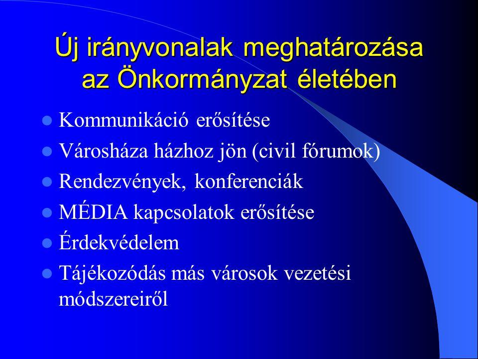 Új irányvonalak meghatározása az Önkormányzat életében Kommunikáció erősítése Városháza házhoz jön (civil fórumok) Rendezvények, konferenciák MÉDIA ka