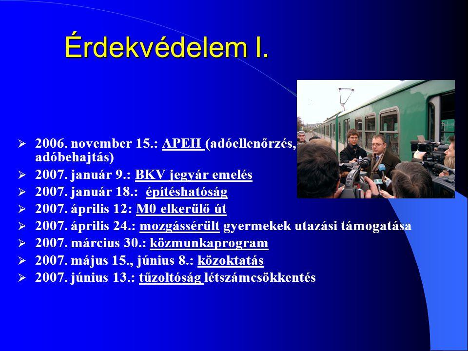 Érdekvédelem I.  2006. november 15.: APEH (adóellenőrzés, adóbehajtás)  2007. január 9.: BKV jegyár emelés  2007. január 18.: építéshatóság  2007.