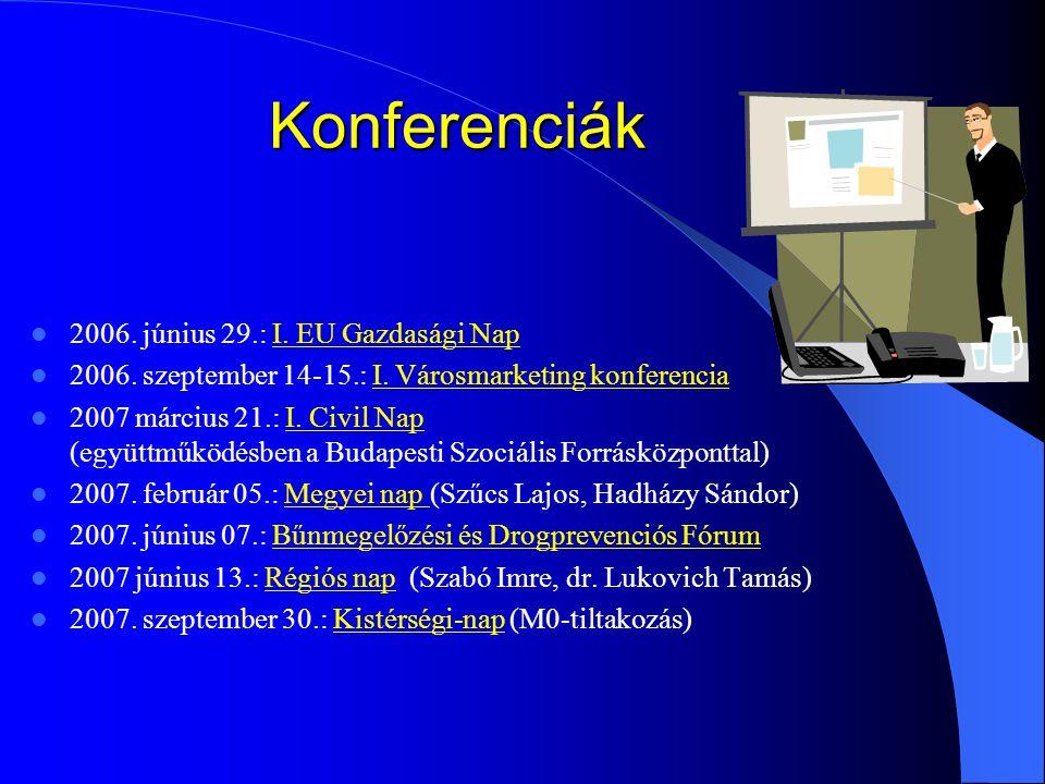 Konferenciák Konferenciák 2006. június 29.: I. EU Gazdasági Nap 2006. szeptember 14-15.: I. Városmarketing konferencia 2007 március 21.: I. Civil Nap