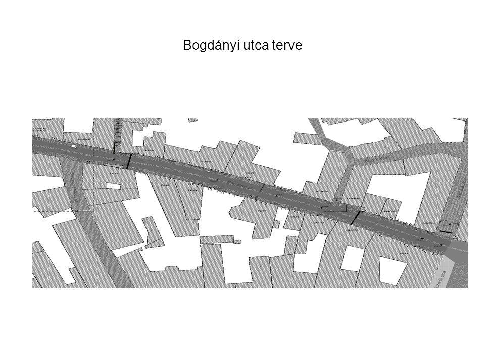 Bogdányi utca terve