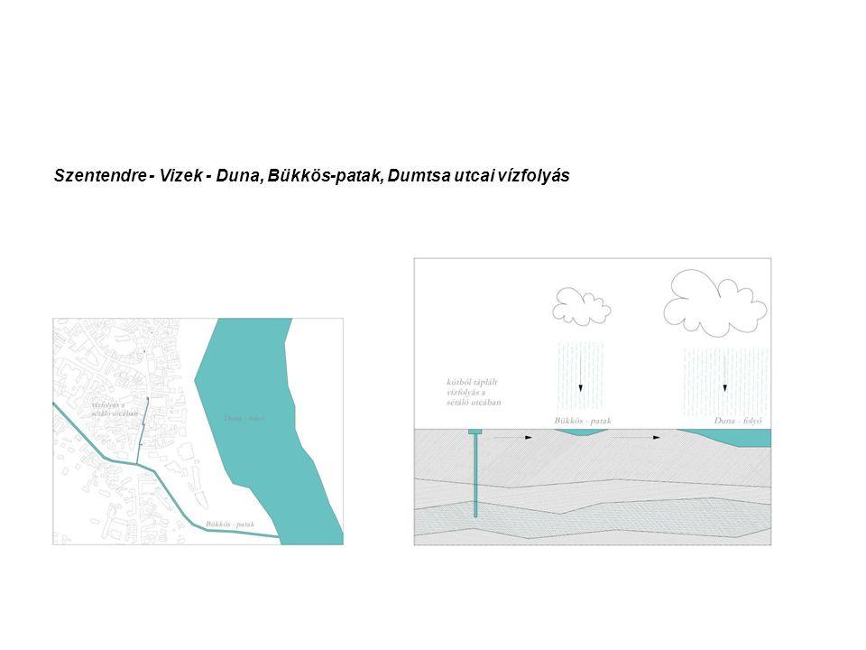 Szentendre - Vizek - Duna, Bükkös-patak, Dumtsa utcai vízfolyás