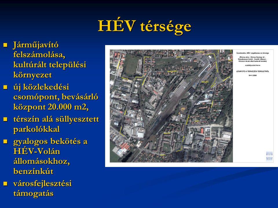 HÉV térsége Járműjavító felszámolása, kultúrált települési környezet Járműjavító felszámolása, kultúrált települési környezet új közlekedési csomópont, bevásárló központ 20.000 m2, új közlekedési csomópont, bevásárló központ 20.000 m2, térszín alá süllyesztett parkolókkal térszín alá süllyesztett parkolókkal gyalogos bekötés a HÉV-Volán állomásokhoz, benzínkút gyalogos bekötés a HÉV-Volán állomásokhoz, benzínkút városfejlesztési támogatás városfejlesztési támogatás