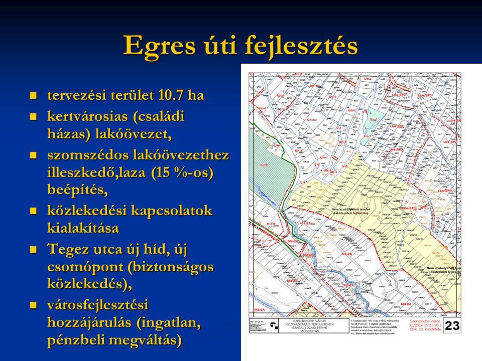Egres úti fejlesztés tervezési terület 10.7 ha tervezési terület 10.7 ha kertvárosias (családi házas) lakóövezet, kertvárosias (családi házas) lakóövezet, szomszédos lakóövezethez illeszkedő,laza (15 %-os) beépítés, szomszédos lakóövezethez illeszkedő,laza (15 %-os) beépítés, közlekedési kapcsolatok kialakítása közlekedési kapcsolatok kialakítása Tegez utca új híd, új csomópont (biztonságos közlekedés), Tegez utca új híd, új csomópont (biztonságos közlekedés), városfejlesztési hozzájárulás (ingatlan, pénzbeli megváltás) városfejlesztési hozzájárulás (ingatlan, pénzbeli megváltás)