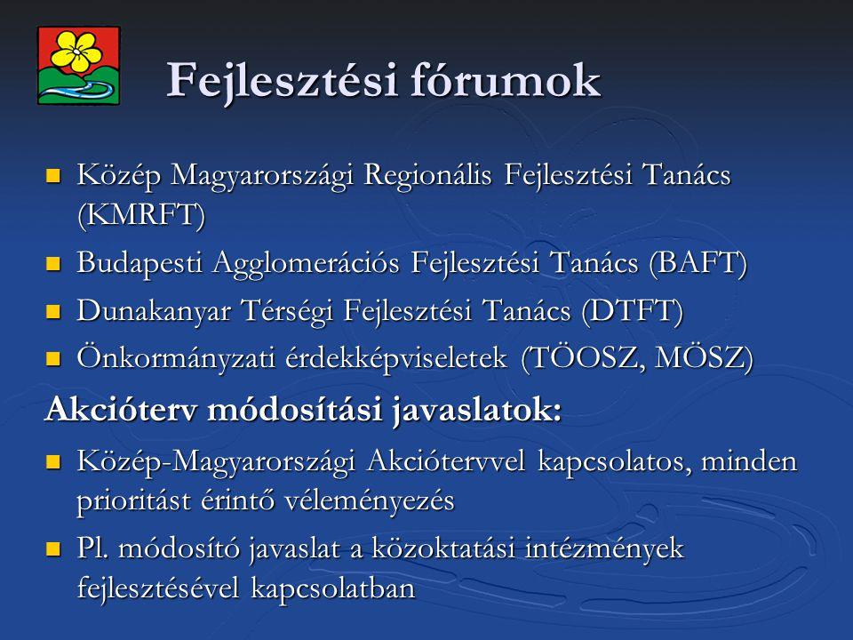 Fejlesztési fórumok Közép Magyarországi Regionális Fejlesztési Tanács (KMRFT) Közép Magyarországi Regionális Fejlesztési Tanács (KMRFT) Budapesti Agglomerációs Fejlesztési Tanács (BAFT) Budapesti Agglomerációs Fejlesztési Tanács (BAFT) Dunakanyar Térségi Fejlesztési Tanács (DTFT) Dunakanyar Térségi Fejlesztési Tanács (DTFT) Önkormányzati érdekképviseletek (TÖOSZ, MÖSZ) Önkormányzati érdekképviseletek (TÖOSZ, MÖSZ) Akcióterv módosítási javaslatok: Közép-Magyarországi Akciótervvel kapcsolatos, minden prioritást érintő véleményezés Közép-Magyarországi Akciótervvel kapcsolatos, minden prioritást érintő véleményezés Pl.