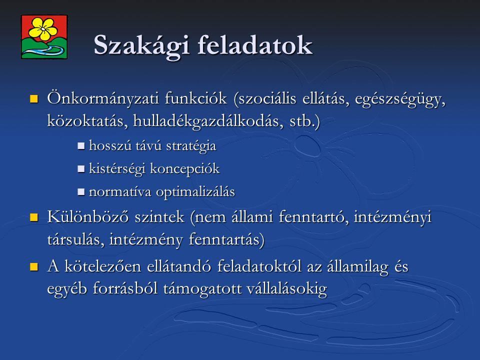 Szakági feladatok Önkormányzati funkciók (szociális ellátás, egészségügy, közoktatás, hulladékgazdálkodás, stb.) Önkormányzati funkciók (szociális ell