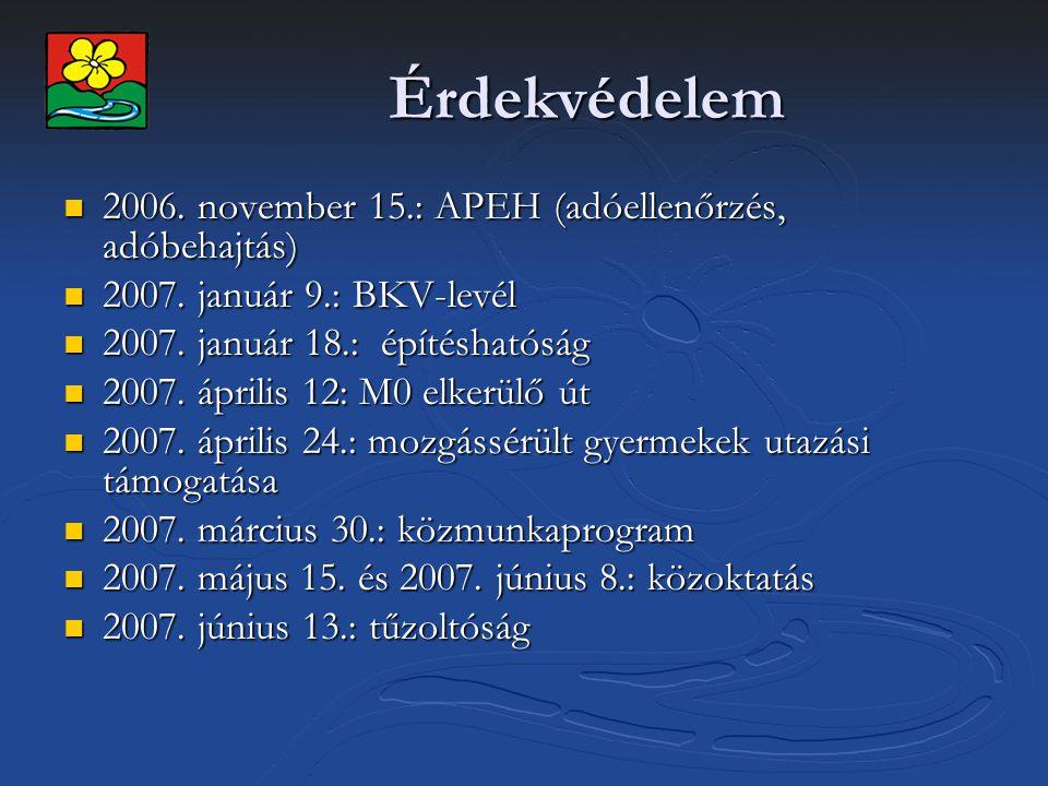 Érdekvédelem 2006. november 15.: APEH (adóellenőrzés, adóbehajtás) 2006. november 15.: APEH (adóellenőrzés, adóbehajtás) 2007. január 9.: BKV-levél 20