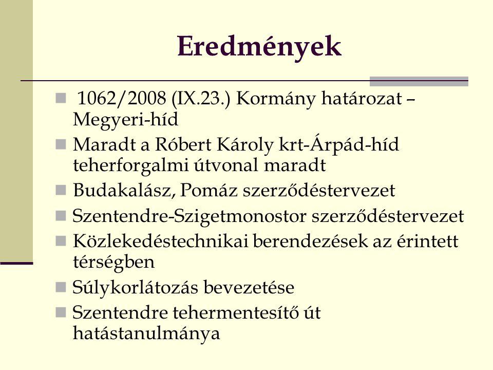 Eredmények 1062/2008 (IX.23.) Kormány határozat – Megyeri-híd Maradt a Róbert Károly krt-Árpád-híd teherforgalmi útvonal maradt Budakalász, Pomáz szer