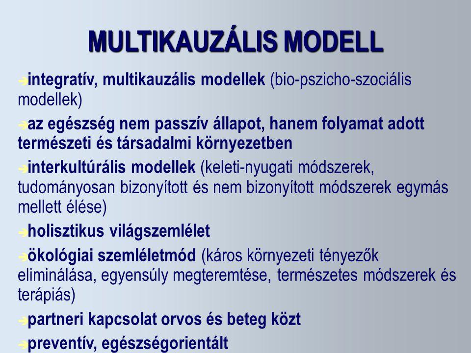 MULTIKAUZÁLIS MODELL  integratív, multikauzális modellek (bio-pszicho-szociális modellek)  az egészség nem passzív állapot, hanem folyamat adott ter