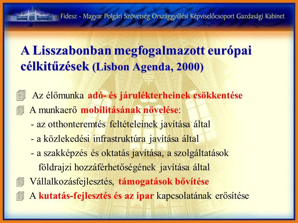 A Lisszabonban megfogalmazott európai célkitűzések (Lisbon Agenda, 2000) 4 Az élőmunka adó- és járulékterheinek csökkentése 4 A munkaerő mobilitásának