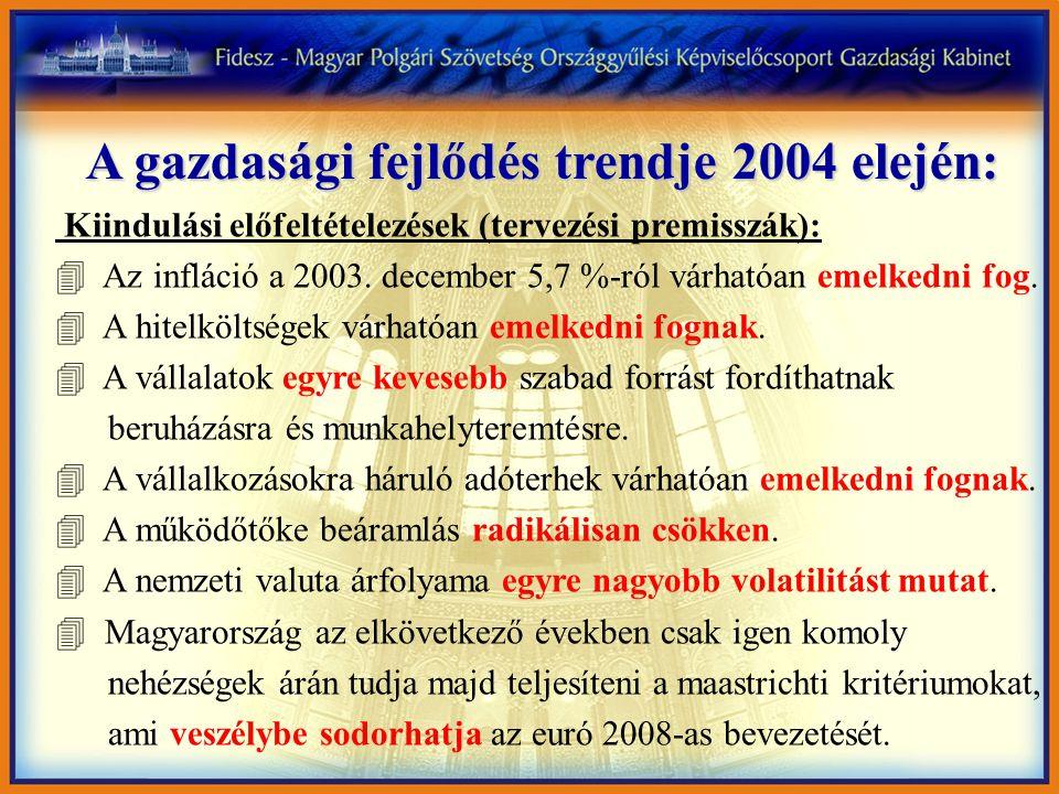 A gazdasági fejlődés trendje 2004 elején: Kiindulási előfeltételezések (tervezési premisszák): 4 Az infláció a 2003. december 5,7 %-ról várhatóan emel
