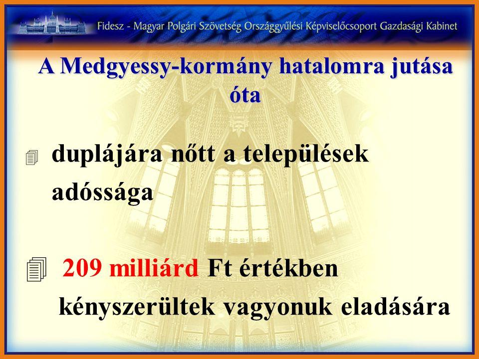 A Medgyessy-kormány hatalomra jutása óta 4 duplájára nőtt a települések adóssága 4 209 milliárd Ft értékben kényszerültek vagyonuk eladására