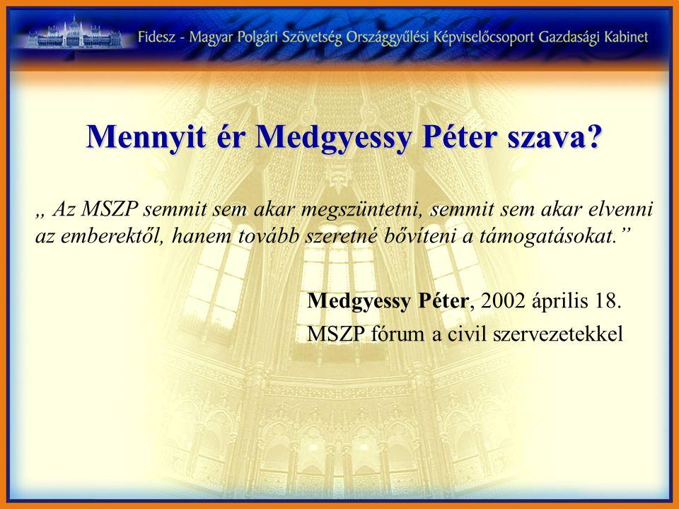 Mennyit ér Medgyessy Péter szava.
