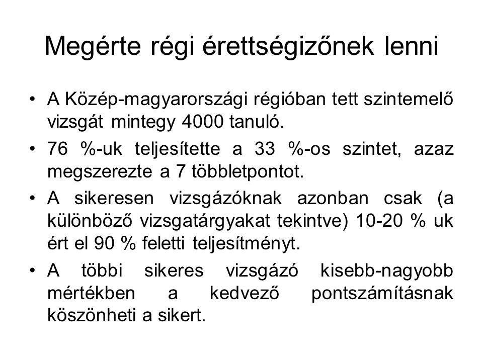 Megérte régi érettségizőnek lenni A Közép-magyarországi régióban tett szintemelő vizsgát mintegy 4000 tanuló.