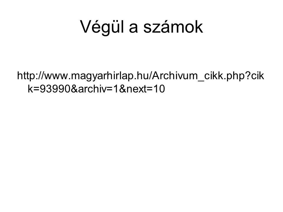 Végül a számok http://www.magyarhirlap.hu/Archivum_cikk.php cik k=93990&archiv=1&next=10