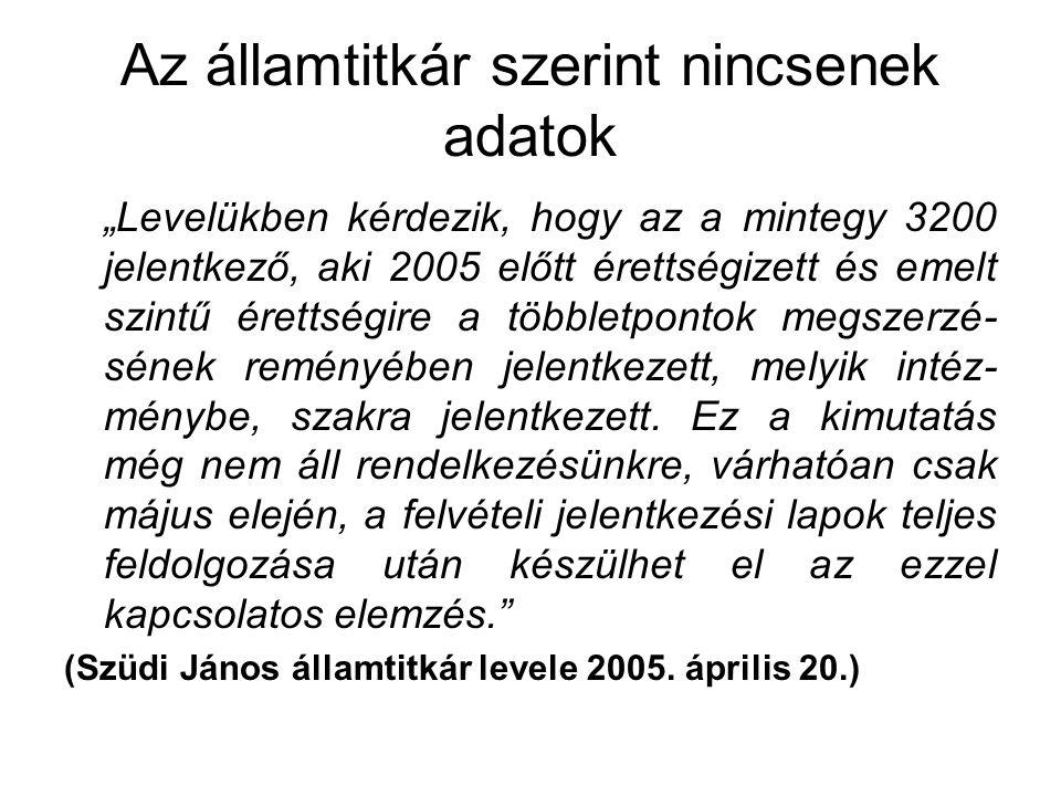 """A miniszter szerint nincsenek adatok """"a kérdezett adatok – azoknak a diákoknak a jelentkezései az egyes felsőoktatási intézményekbe, akik a korábbi években érettségiztek és idén emelt szintű kiegészítő érettségi vizsgát tesznek – különböző, nem egyesíthető adatbázisokban találhatók. (Magyar Bálint levele Sági József képviselőnek, 2005."""
