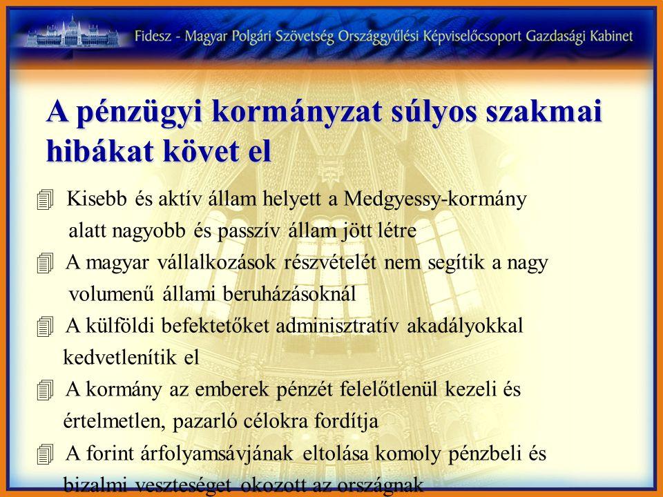 A pénzügyi kormányzat súlyos szakmai hibákat követ el 4 Kisebb és aktív állam helyett a Medgyessy-kormány alatt nagyobb és passzív állam jött létre 4