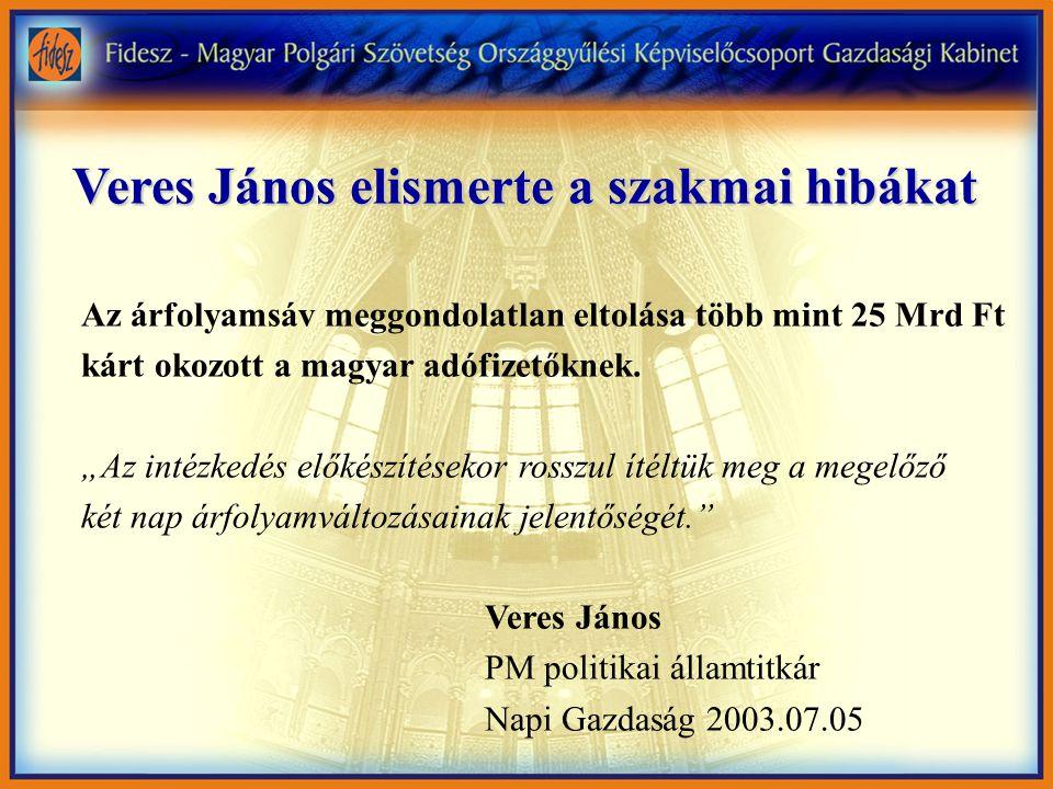 """Veres János elismerte a szakmai hibákat Az árfolyamsáv meggondolatlan eltolása több mint 25 Mrd Ft kárt okozott a magyar adófizetőknek. """"Az intézkedés"""