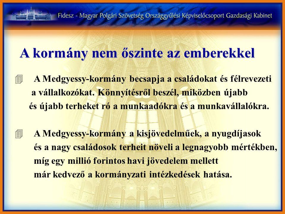 A kormány nem őszinte az emberekkel 4A Medgyessy-kormány becsapja a családokat és félrevezeti a vállalkozókat.