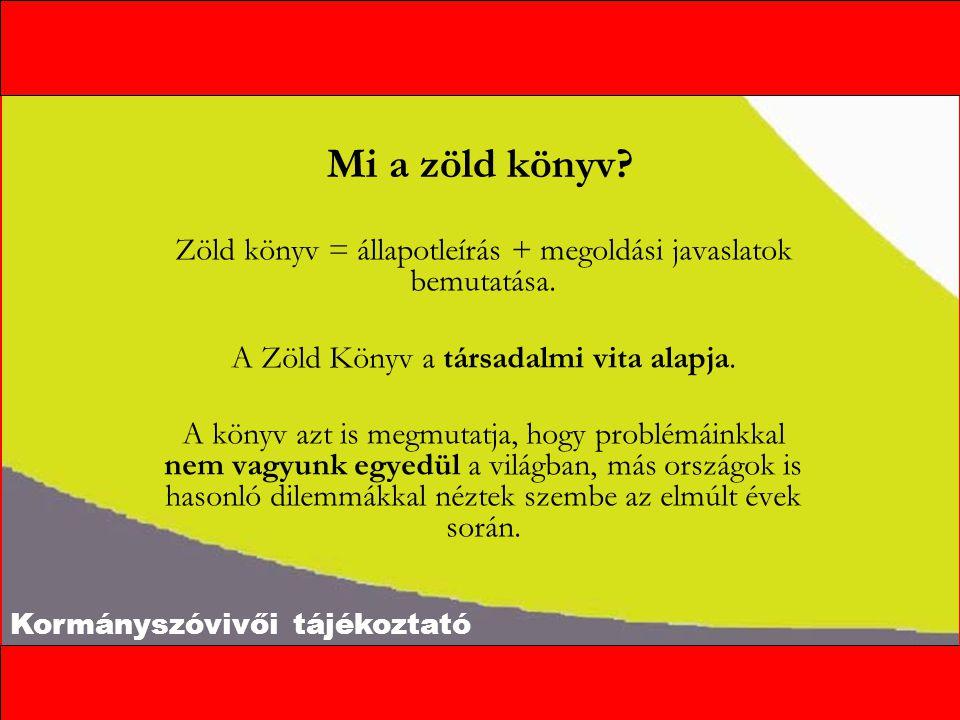 Kormányszóvivői tájékoztató Mi a zöld könyv.
