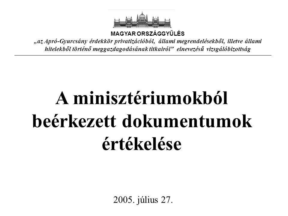 """A minisztériumokból beérkezett dokumentumok értékelése MAGYAR ORSZÁGGYŰLÉS """"az Apró-Gyurcsány érdekkör privatizációból, állami megrendelésekből, illetve állami hitelekből történő meggazdagodásának titkairól elnevezésű vizsgálóbizottság 2005."""