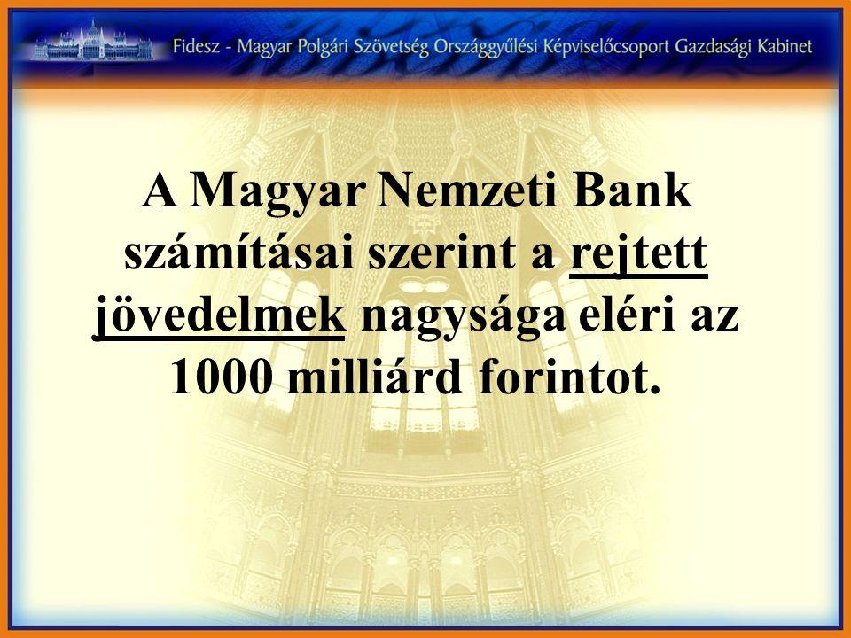 A Magyar Nemzeti Bank számításai szerint a rejtett jövedelmek nagysága eléri az 1000 milliárd forintot.