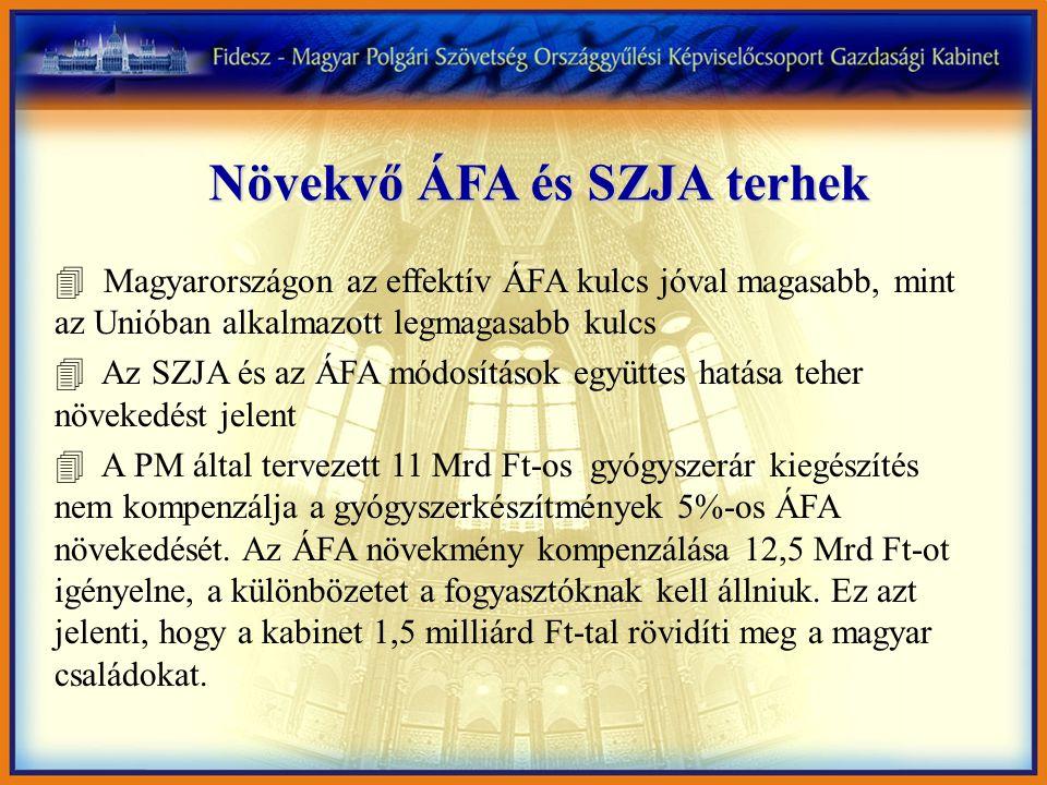 Növekvő ÁFA és SZJA terhek 4 Magyarországon az effektív ÁFA kulcs jóval magasabb, mint az Unióban alkalmazott legmagasabb kulcs 4 Az SZJA és az ÁFA mó