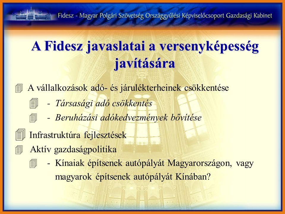 A Fidesz javaslatai a versenyképesség javítására 4 A vállalkozások adó- és járulékterheinek csökkentése 4 - Társasági adó csökkentés 4 - Beruházási ad