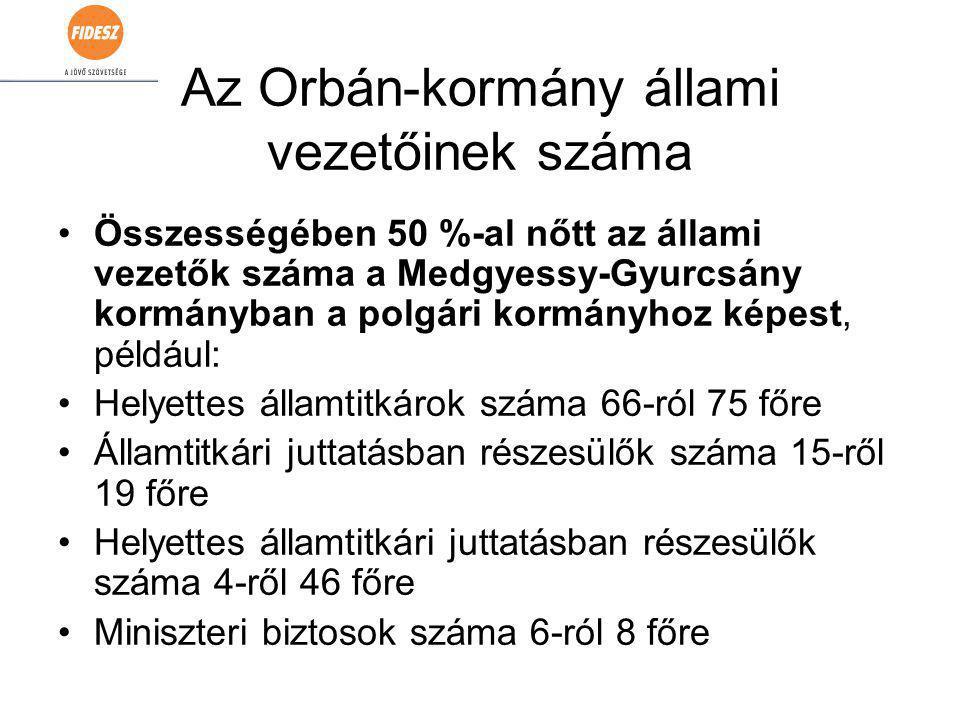 Az Orbán-kormány állami vezetőinek száma Összességében 50 %-al nőtt az állami vezetők száma a Medgyessy-Gyurcsány kormányban a polgári kormányhoz képest, például: Helyettes államtitkárok száma 66-ról 75 főre Államtitkári juttatásban részesülők száma 15-ről 19 főre Helyettes államtitkári juttatásban részesülők száma 4-ről 46 főre Miniszteri biztosok száma 6-ról 8 főre