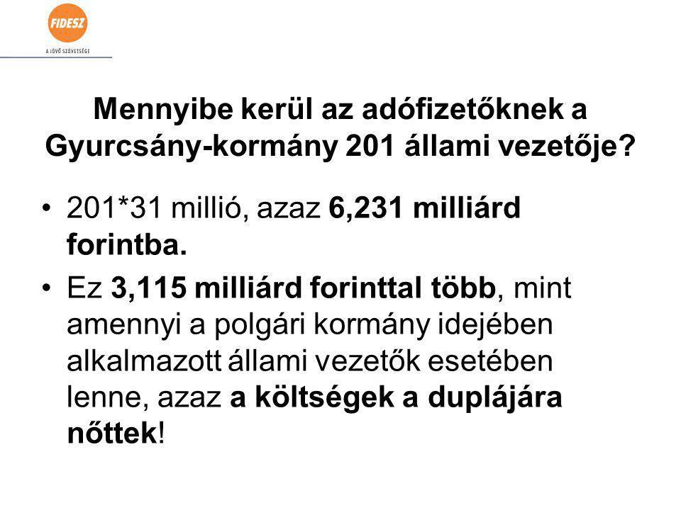 Mennyibe kerül az adófizetőknek a Gyurcsány-kormány 201 állami vezetője? 201*31 millió, azaz 6,231 milliárd forintba. Ez 3,115 milliárd forinttal több