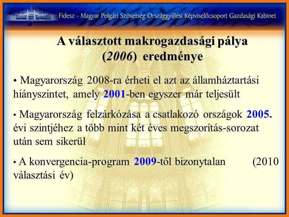 Magyarország 2008-ra érheti el azt az államháztartási hiányszintet, amely 2001-ben egyszer már teljesült Magyarország felzárkózása a csatlakozó ország