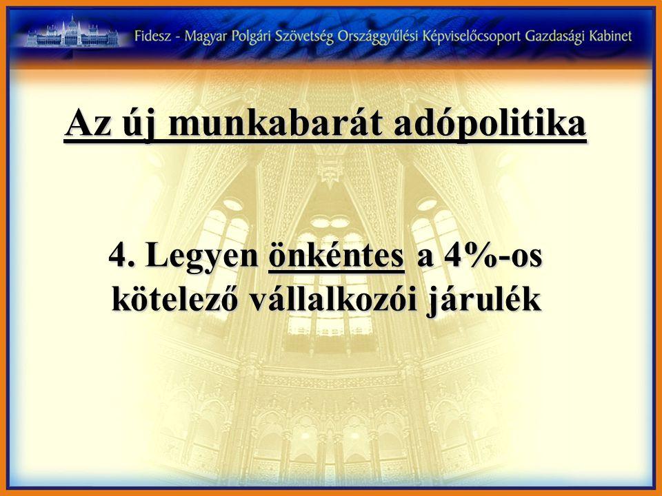 Az új munkabarát adópolitika 4. Legyen önkéntes a 4%-os kötelező vállalkozói járulék