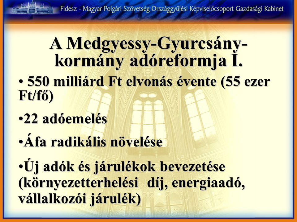 A Medgyessy-Gyurcsány- kormány adóreformja I. 550 milliárd Ft elvonás évente (55 ezer Ft/fő) 550 milliárd Ft elvonás évente (55 ezer Ft/fő) 22 adóemel