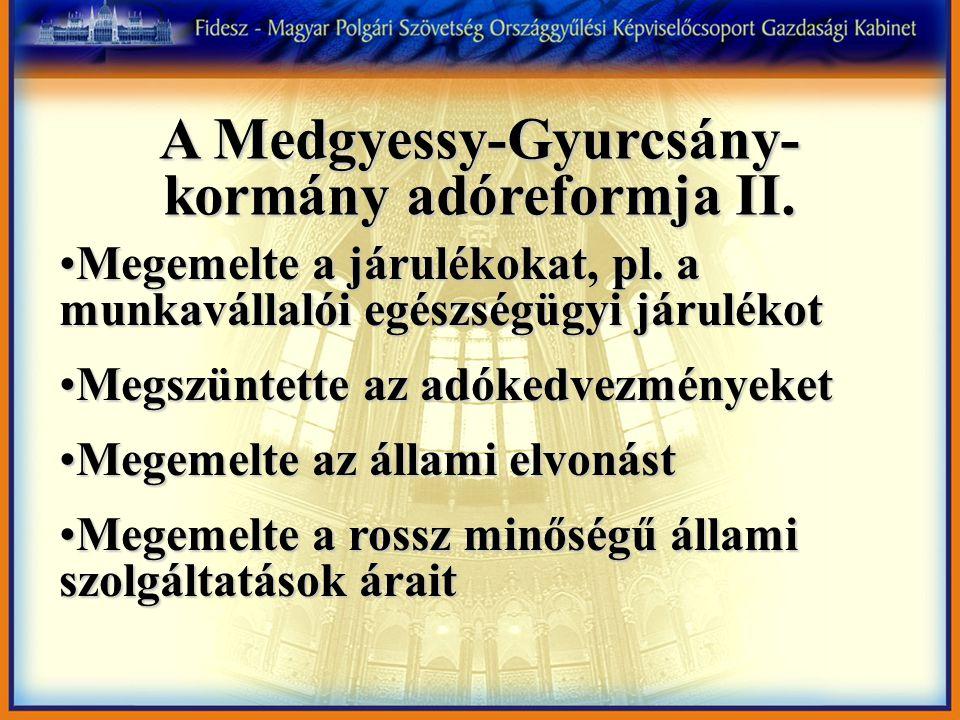 A Medgyessy-Gyurcsány- kormány adóreformja II. Megemelte a járulékokat, pl. a munkavállalói egészségügyi járulékotMegemelte a járulékokat, pl. a munka