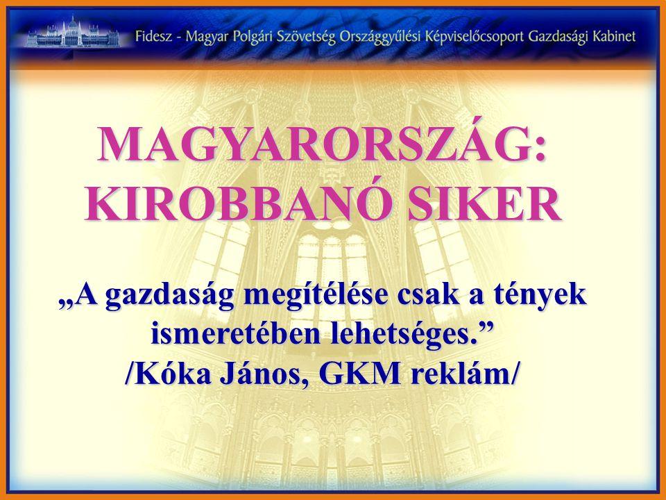 """MAGYARORSZÁG: KIROBBANÓ SIKER """"A gazdaság megítélése csak a tények ismeretében lehetséges. /Kóka János, GKM reklám/"""