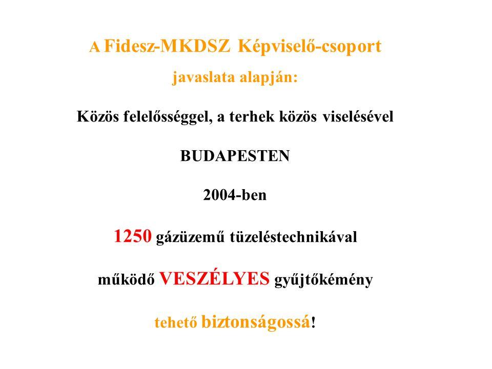A Fidesz-MKDSZ Képviselő-csoport javaslata alapján: Közös felelősséggel, a terhek közös viselésével BUDAPESTEN 2004-ben 1250 gázüzemű tüzeléstechnikával működő VESZÉLYES gyűjtőkémény tehető biztonságossá !
