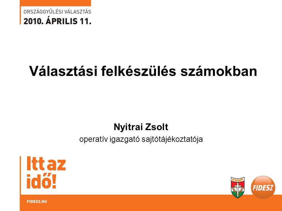 Választási felkészülés számokban Nyitrai Zsolt operatív igazgató sajtótájékoztatója