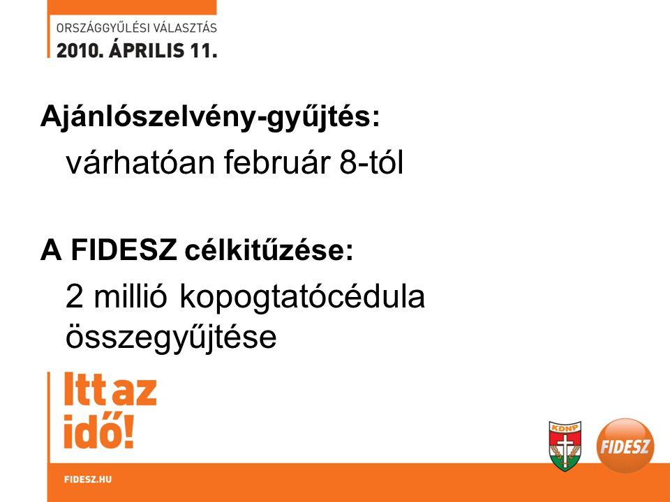 Ajánlószelvény-gyűjtés: várhatóan február 8-tól A FIDESZ célkitűzése: 2 millió kopogtatócédula összegyűjtése