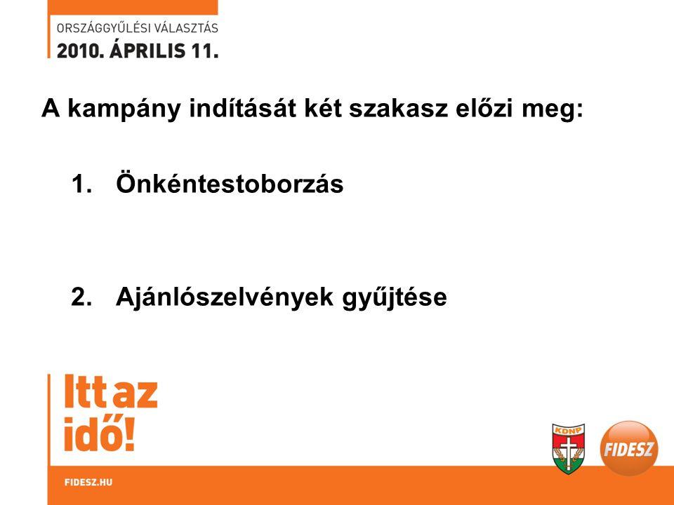 A kampány indítását két szakasz előzi meg: 1.Önkéntestoborzás 2.Ajánlószelvények gyűjtése