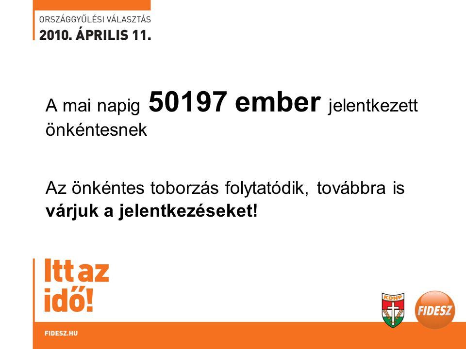 A mai napig 50197 ember jelentkezett önkéntesnek Az önkéntes toborzás folytatódik, továbbra is várjuk a jelentkezéseket!