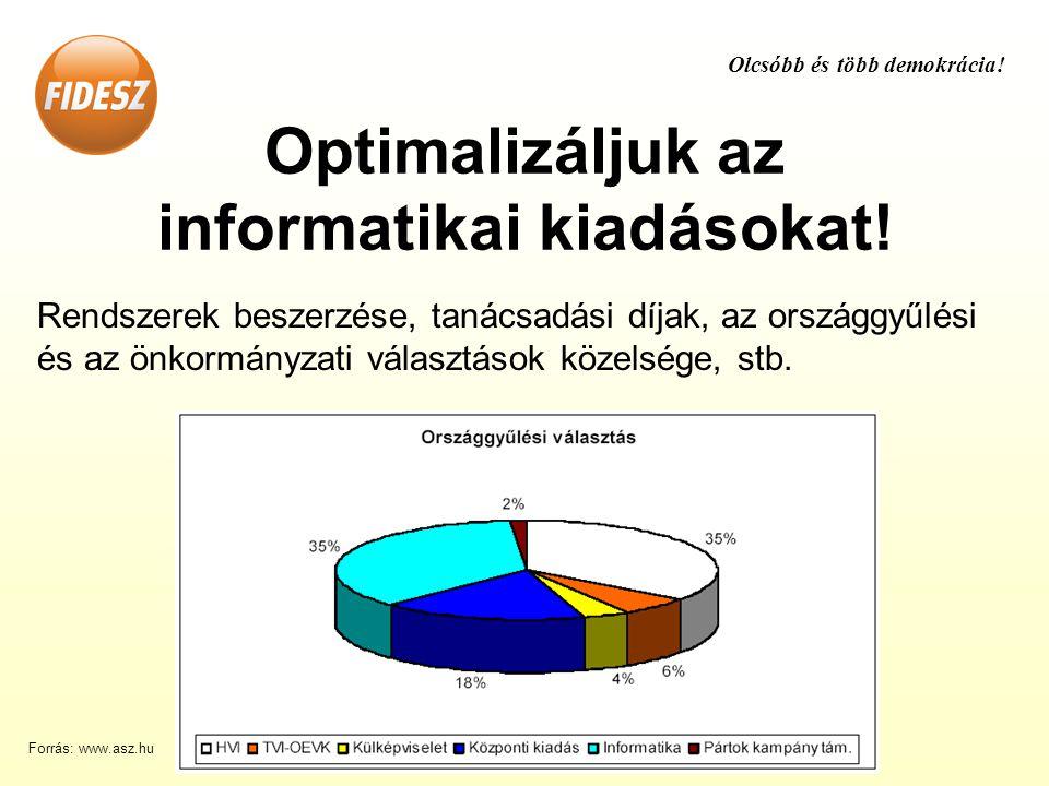 Optimalizáljuk az informatikai kiadásokat. Olcsóbb és több demokrácia.