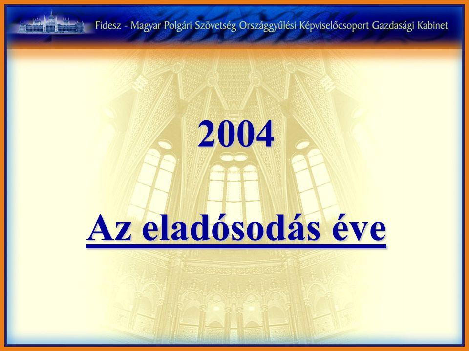 2004 Az eladósodás éve
