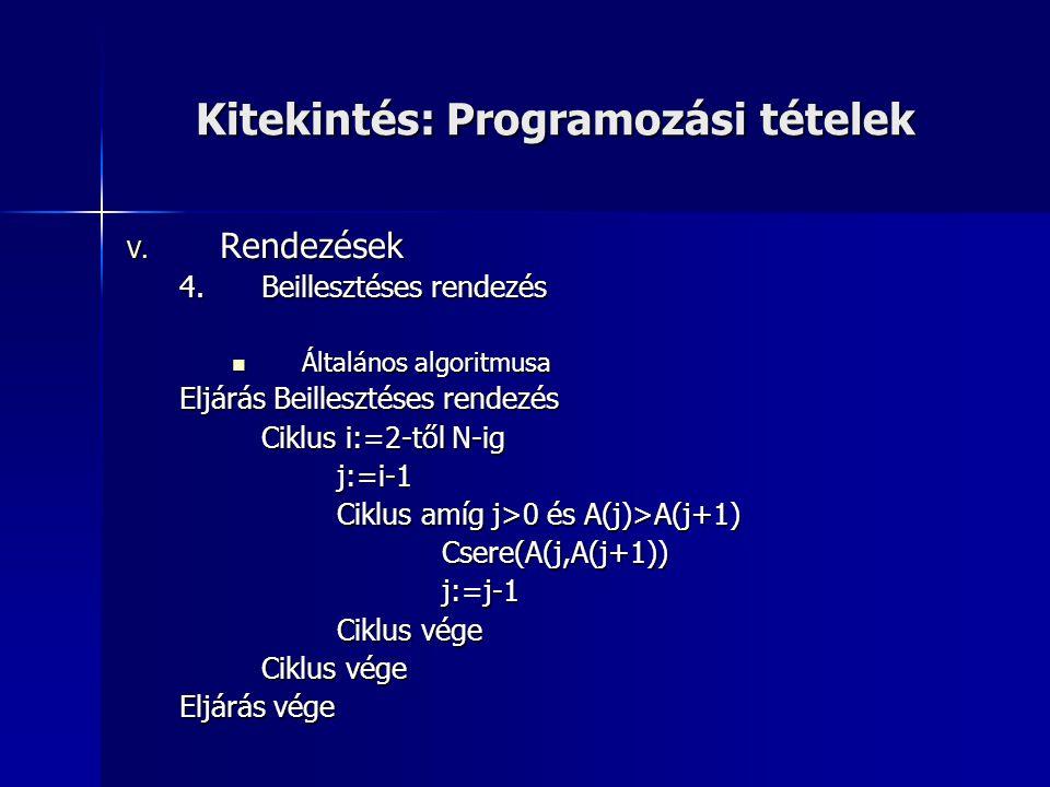 Kitekintés: Programozási tételek V. Rendezések 4.Beillesztéses rendezés Általános algoritmusa Általános algoritmusa Eljárás Beillesztéses rendezés Cik