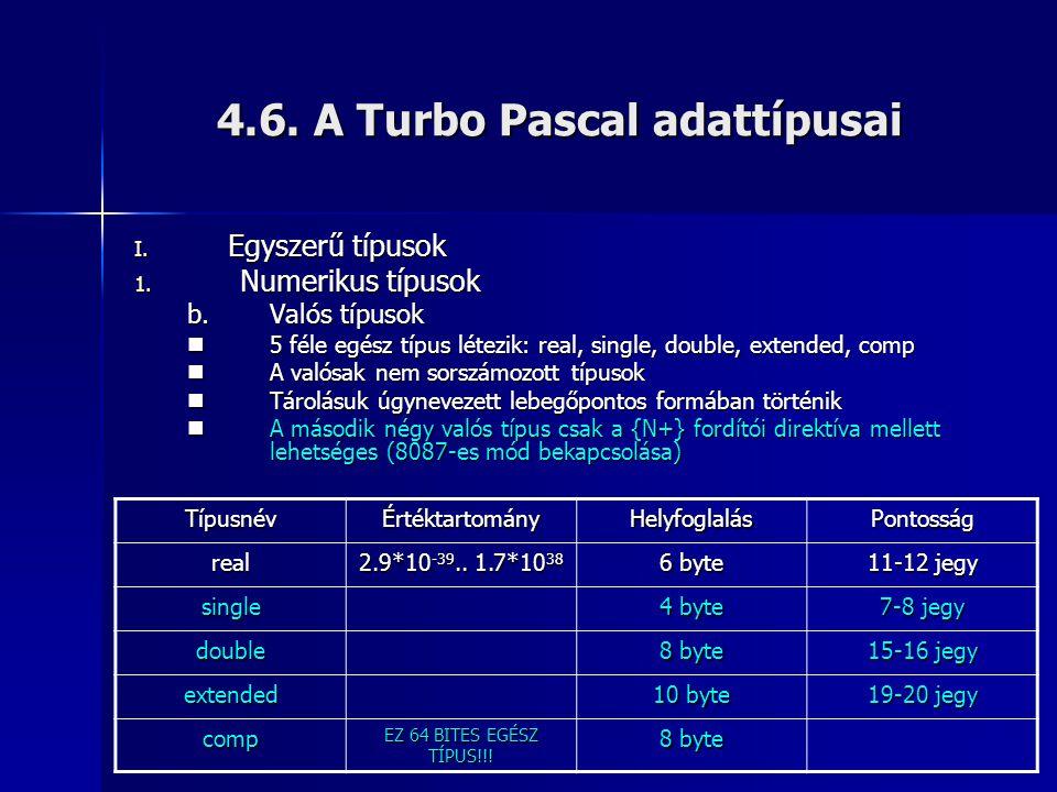 4.6. A Turbo Pascal adattípusai I. Egyszerű típusok 1. Numerikus típusok b.Valós típusok 5 féle egész típus létezik: real, single, double, extended, c