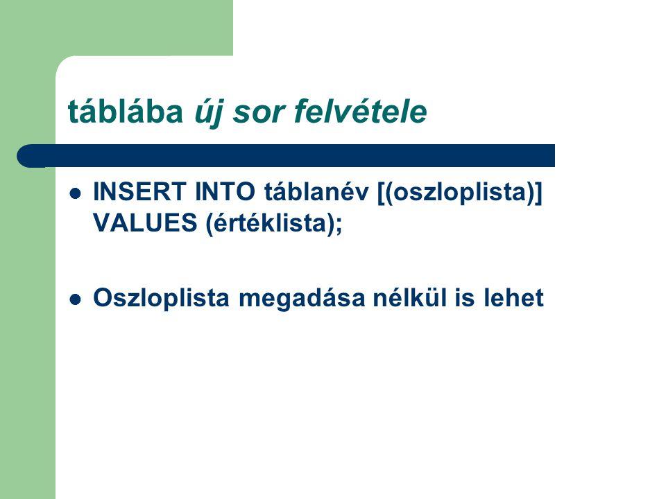 táblába új sor felvétele INSERT INTO táblanév [(oszloplista)] VALUES (értéklista); Oszloplista megadása nélkül is lehet