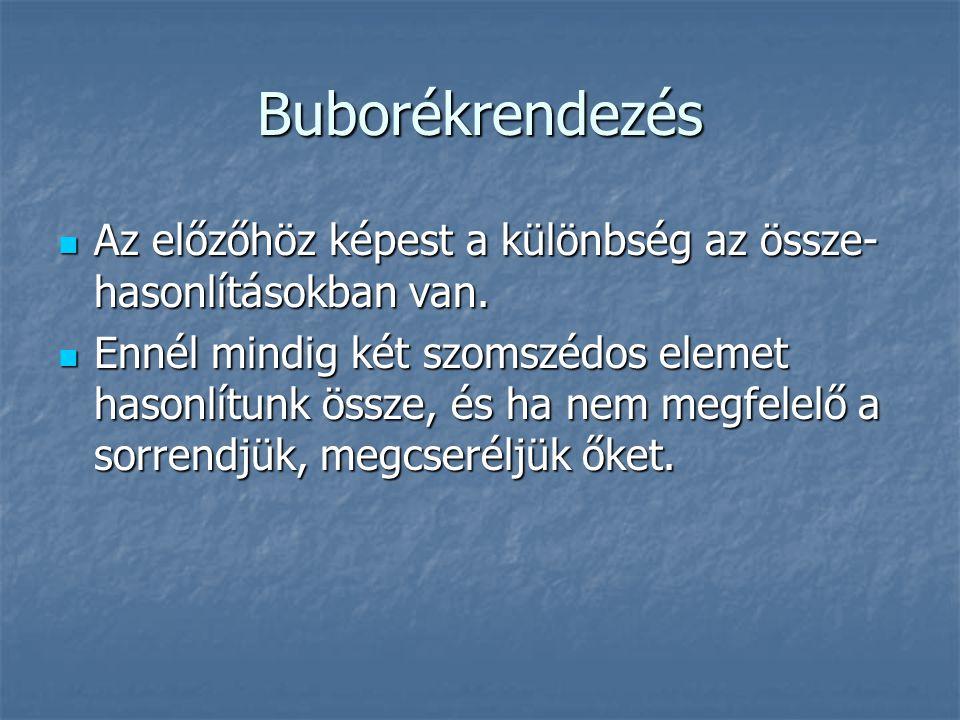 Buborékrendezés Az előzőhöz képest a különbség az össze- hasonlításokban van. Az előzőhöz képest a különbség az össze- hasonlításokban van. Ennél mind