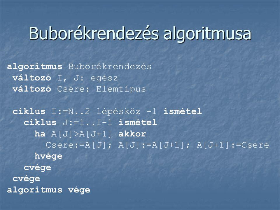 Buborékrendezés algoritmusa algoritmus Buborékrendezés változó I, J: egész változó Csere: Elemtípus ciklus I:=N..2 lépésköz -1 ismétel ciklus J:=1..I-1 ismétel ha A[J]>A[J+1] akkor Csere:=A[J]; A[J]:=A[J+1]; A[J+1]:=Csere hvége cvége algoritmus vége