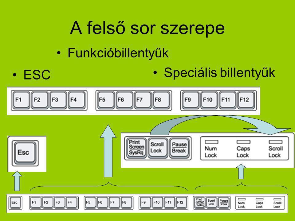 A felső sor szerepe ESC Funkcióbillentyűk Speciális billentyűk