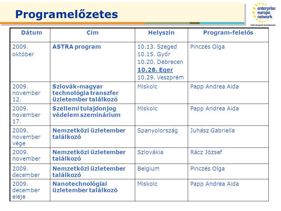 Programelőzetes DátumCímHelyszínProgram-felelős 2009.