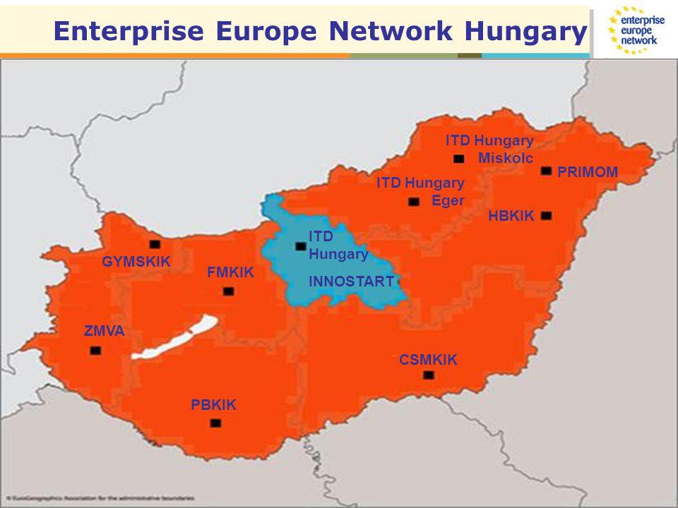 ITD Hungary INNOSTART PRIMOM CSMKIK HBKIK PBKIK ZMVA GYMSKIK FMKIK ITD Hungary Eger Enterprise Europe Network Hungary ITD Hungary Miskolc