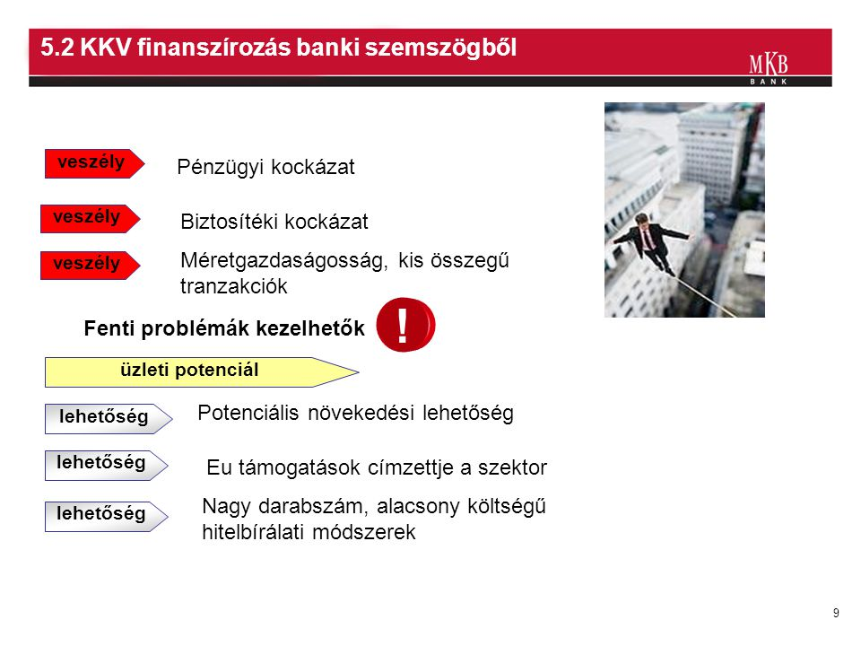 9 5.2 KKV finanszírozás banki szemszögből veszély Pénzügyi kockázat veszély Méretgazdaságosság, kis összegű tranzakciók Biztosítéki kockázat veszély l